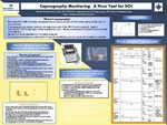 Capnography Monitoring: A New Tool for SCH