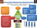 Successful Mentoring Relationships