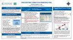 Preventing CRBSI'S in Hemodialysis